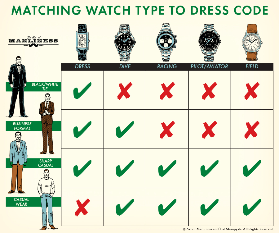 Match-Watch-to-Dress-Code-2